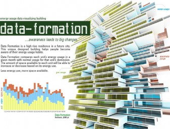 s_20_data-formation1
